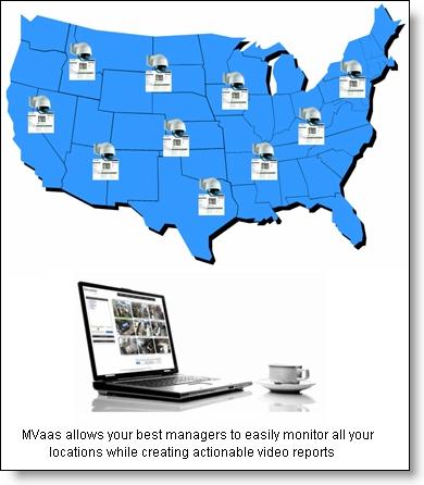 Video-monitoring-multi-location1
