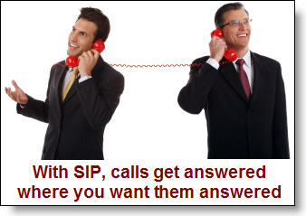 Sip-trunks-increase-sales-with-did-anywhere-1