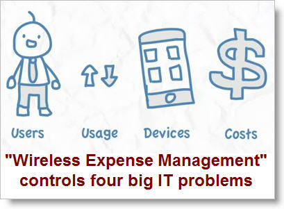 Wem-wireless-expense-management-controls-four-it-problems