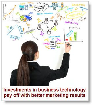 Business-marketings-business-technology